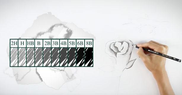 Produção de vídeo tutorial